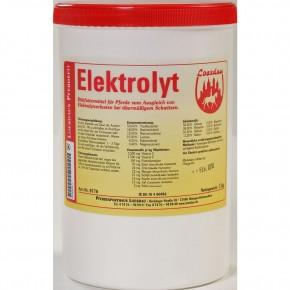"""Добавка""""Elektrolyt""""арт.8770"""